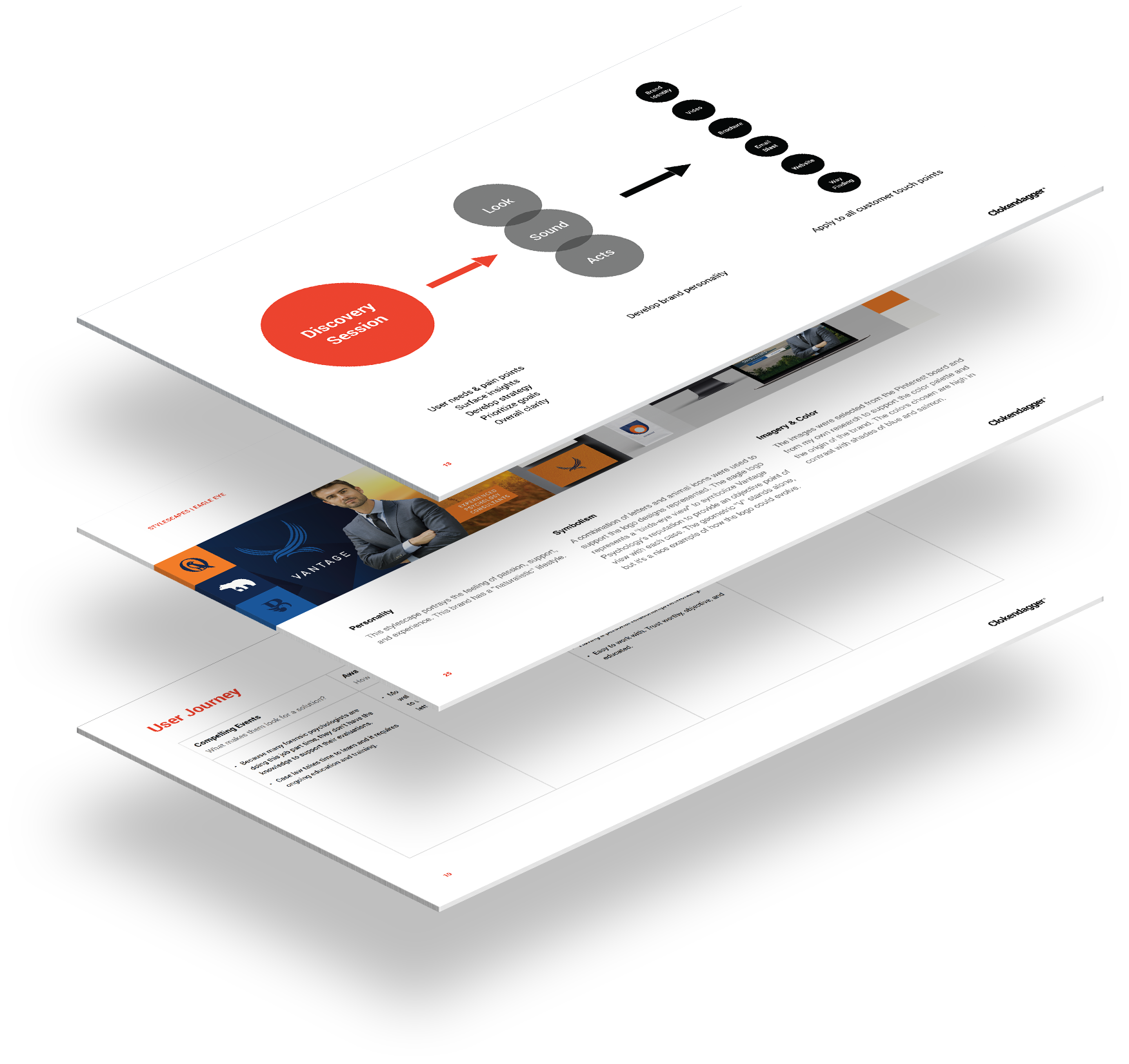 Brand strategy, including a discovery session, user profiles, and stylescapes.
